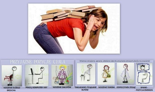 przyjazne pozycje ludzkiego ciała